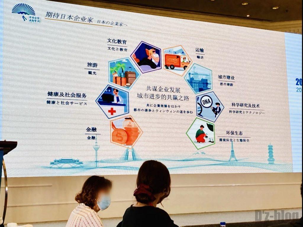 上海成都対日解放プロモ日系企業家へ提案