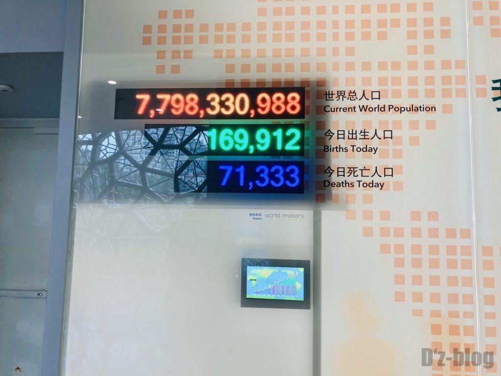 上海自然博物館未来の道人口数2