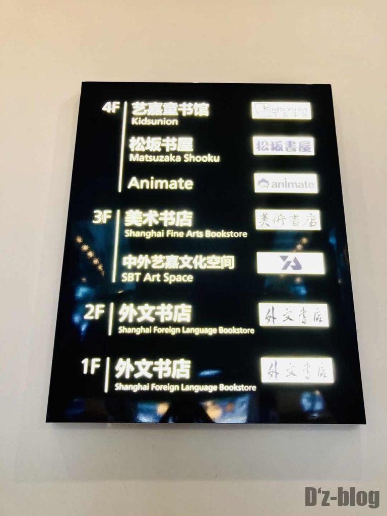 上海外文書店店内案内板