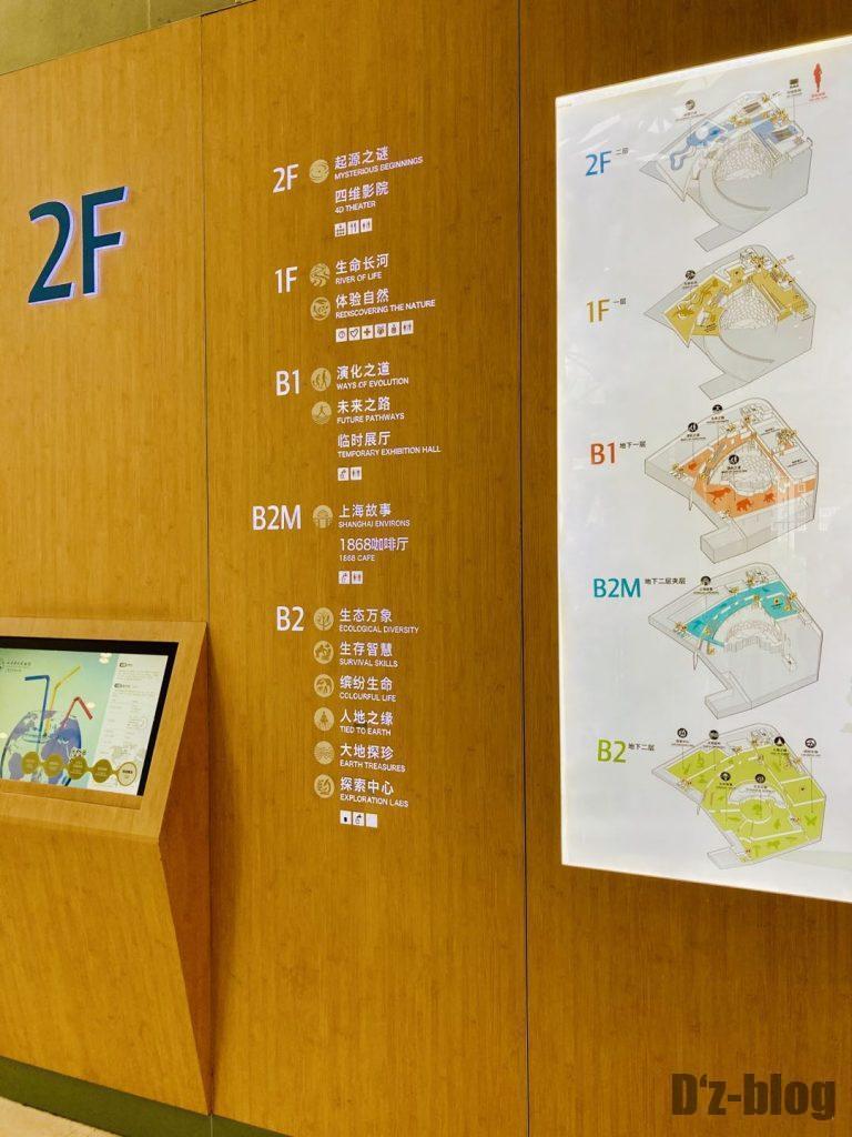 上海自然博物館2階