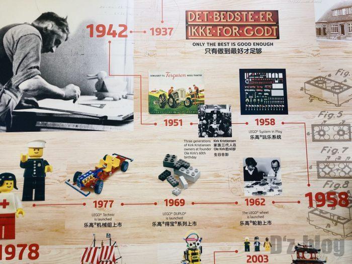 上海レゴショップ店内⑨