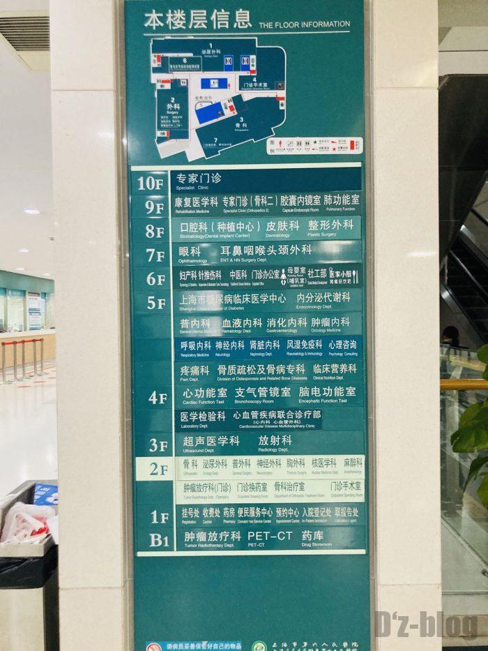 上海市第六人民医院内の各フロア案内板