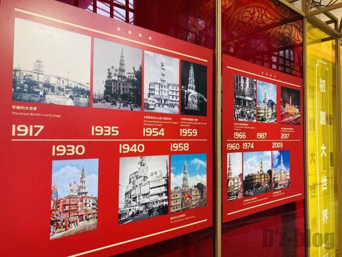 上海大世界㊶