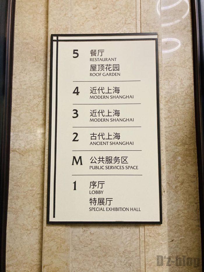 上海市歴史博物館館内案内